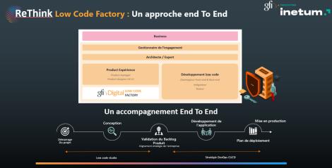 Low Code Factory E2E